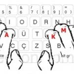 Ücretsiz 10 Parmak  F ve Q Klavye Öğrenme Programı
