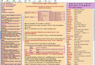 132 Günde İngilizce E Kitap İndir